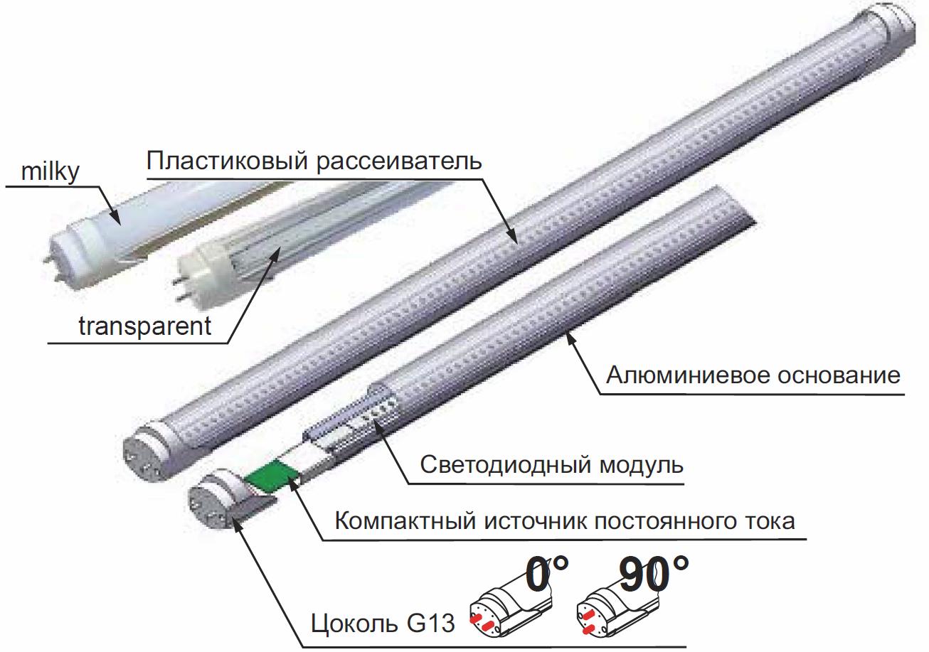 схема работы светильника т8